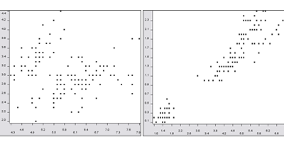 2 scatter plots of both sepal and both petal columns